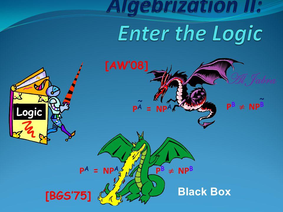 Al Jabra P A = NP A P B  NP B ~ ~ [AW'08] Logic P A = NP A P B  NP B [BGS'75] Black Box