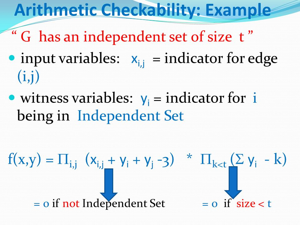 Arithmetic Checkability: Example G has an independent set of size t input variables: x i,j = indicator for edge (i,j) witness variables: y i = indicator for i being in Independent Set f(x,y) =  i,j (x i,j + y i + y j -3) *  k<t (  y i - k) = 0 if not Independent Set= 0 if size < t