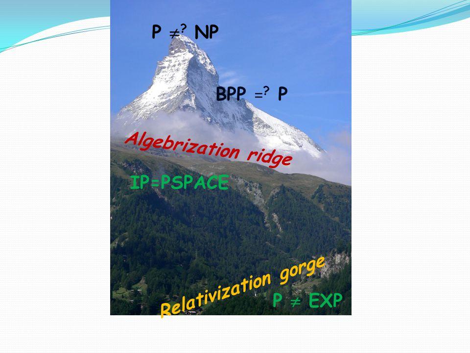 P  NP BPP = P IP=PSPACE P  EXP Algebrization ridge Relativization gorge