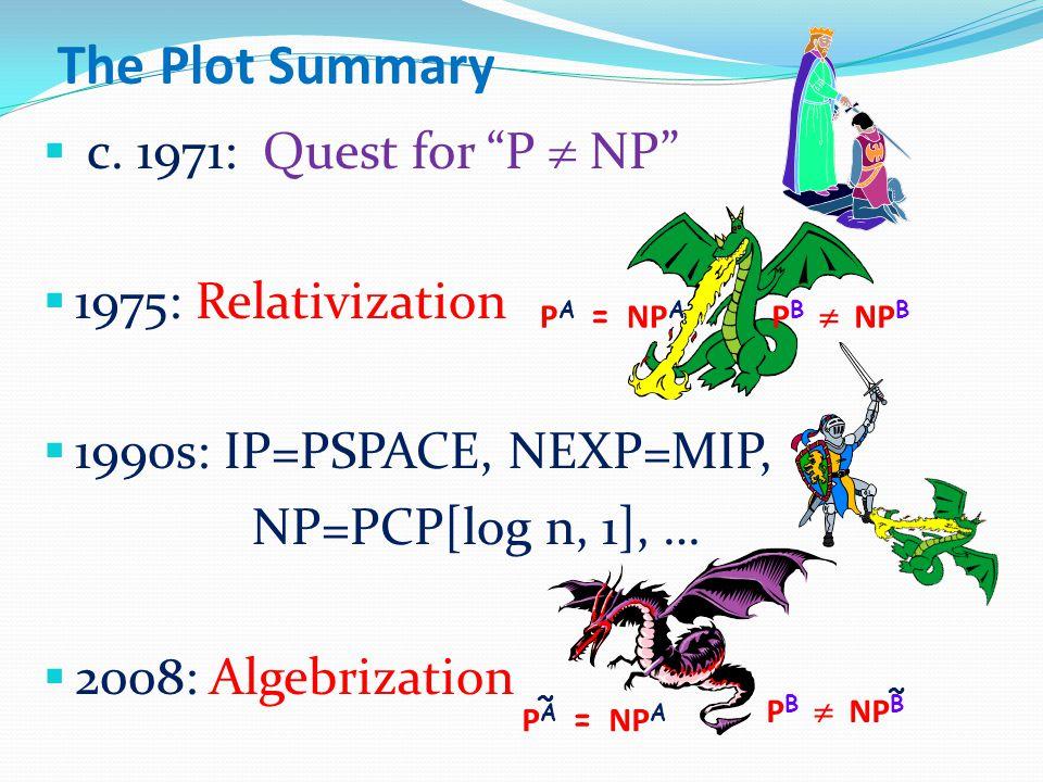 Natural Proof Monster … Razborov 95, bounded arithmetic framework NP P/poly [RR'97]