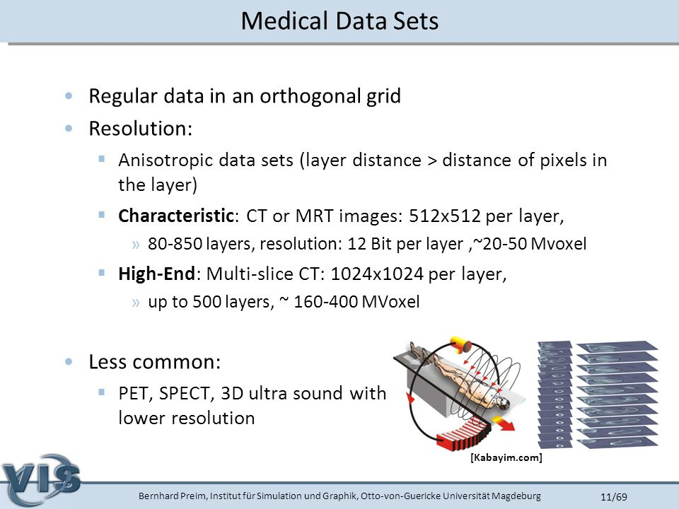 Bernhard Preim, Institut für Simulation und Graphik, Otto-von-Guericke Universität Magdeburg 11/69 Medical Data Sets Regular data in an orthogonal grid Resolution:  Anisotropic data sets (layer distance > distance of pixels in the layer)  Characteristic: CT or MRT images: 512x512 per layer, »80-850 layers, resolution: 12 Bit per layer,~20-50 Mvoxel  High-End: Multi-slice CT: 1024x1024 per layer, »up to 500 layers, ~ 160-400 MVoxel Less common:  PET, SPECT, 3D ultra sound with lower resolution [Kabayim.com]