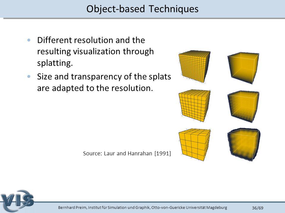 Bernhard Preim, Institut für Simulation und Graphik, Otto-von-Guericke Universität Magdeburg 36/69 Object-based Techniques Different resolution and the resulting visualization through splatting.