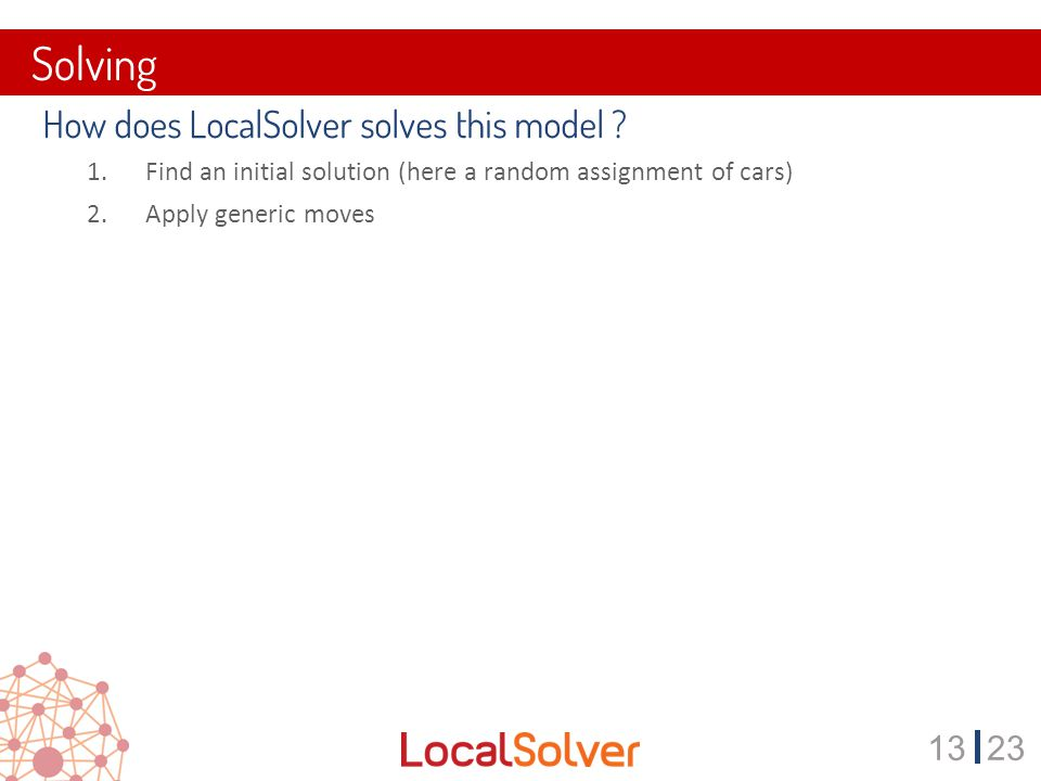1323 Solving  How does LocalSolver solves this model .