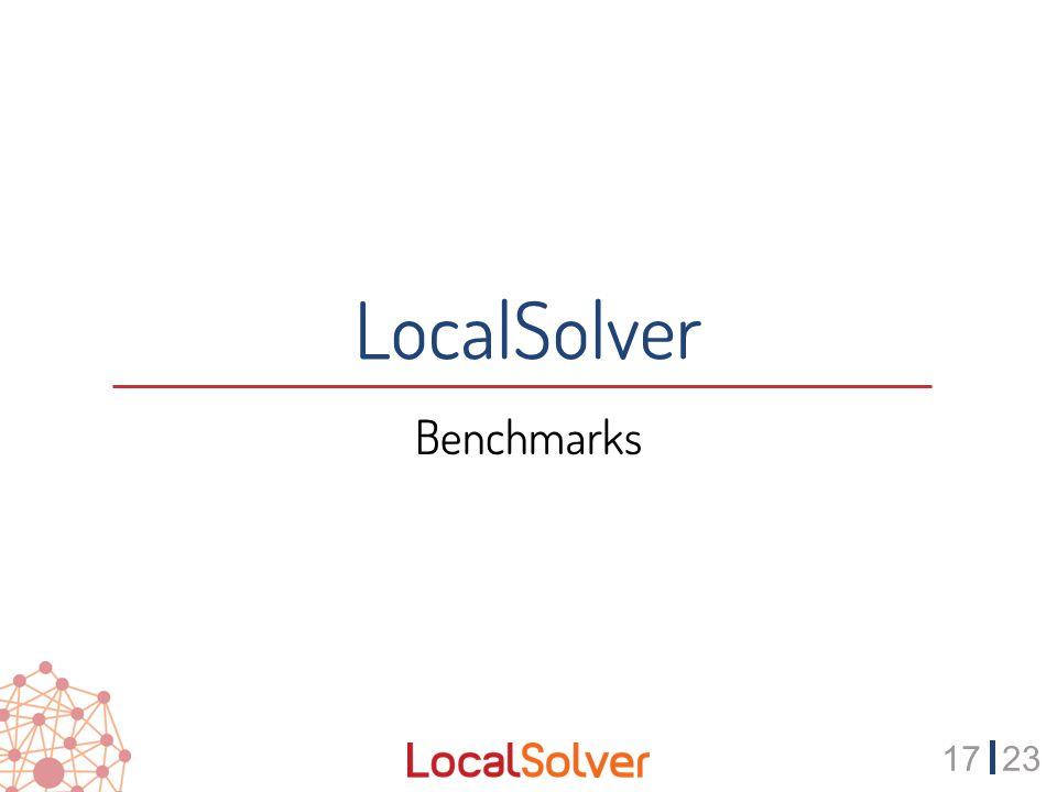 1723 LocalSolver Benchmarks