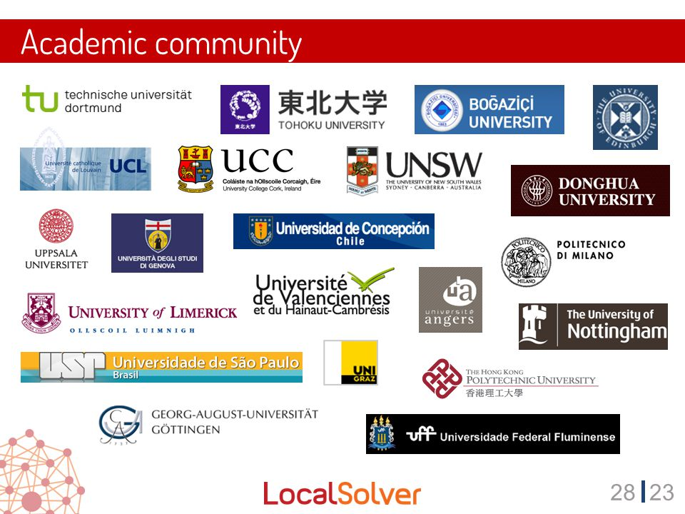 2823 Academic community