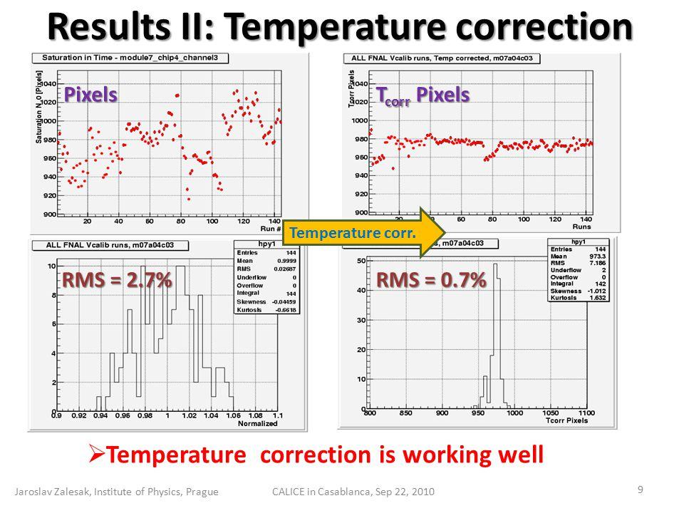 Jaroslav Zalesak, Institute of Physics, PragueCALICE in Casablanca, Sep 22, 2010 9 Results II: Temperature correction Temperature corr.