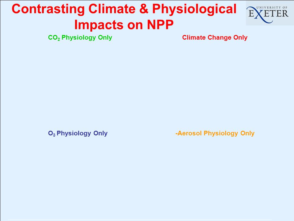 Contrasting Climate & Physiological Impacts on NPP CO 2 Physiology OnlyClimate Change Only -Aerosol Physiology OnlyO 3 Physiology Only