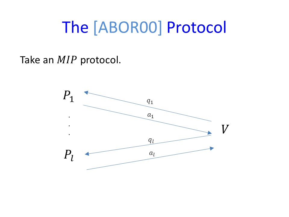 The [ABOR00] Protocol......