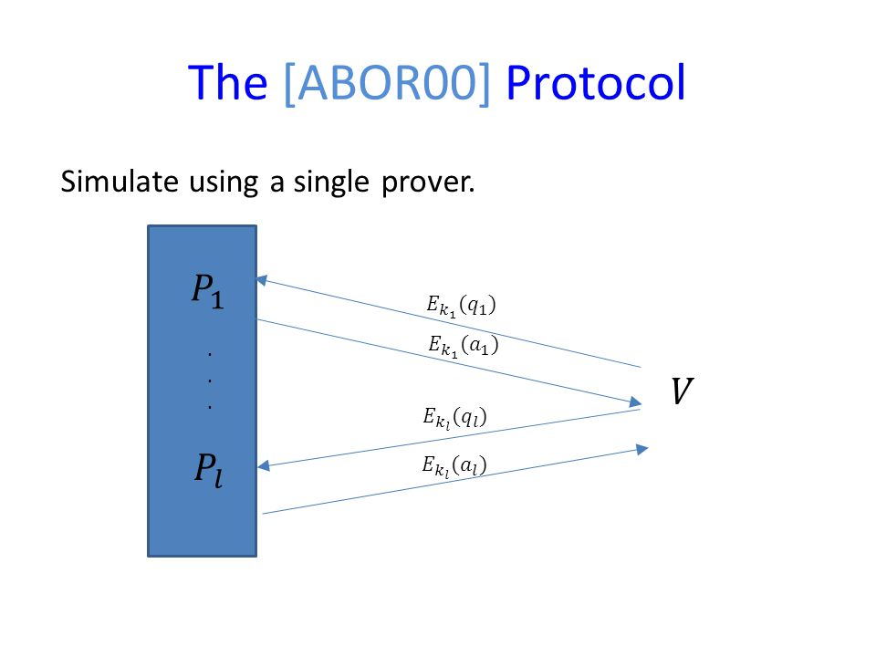 The [ABOR00] Protocol Simulate using a single prover.......