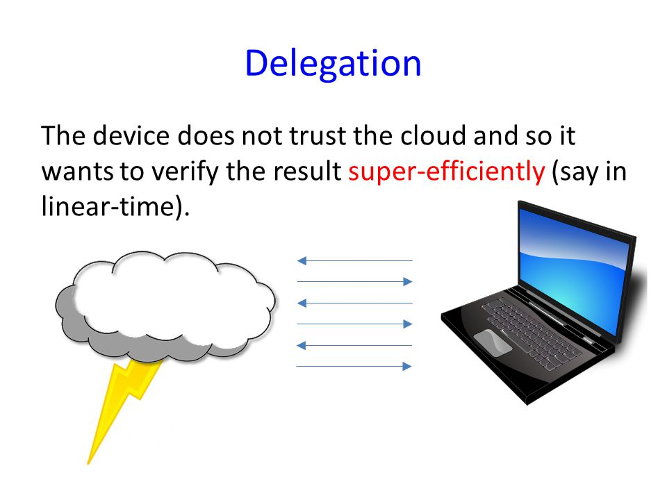 Delegation The device does not trust the cloud and so it wants to verify the result super-efficiently (say in linear-time).
