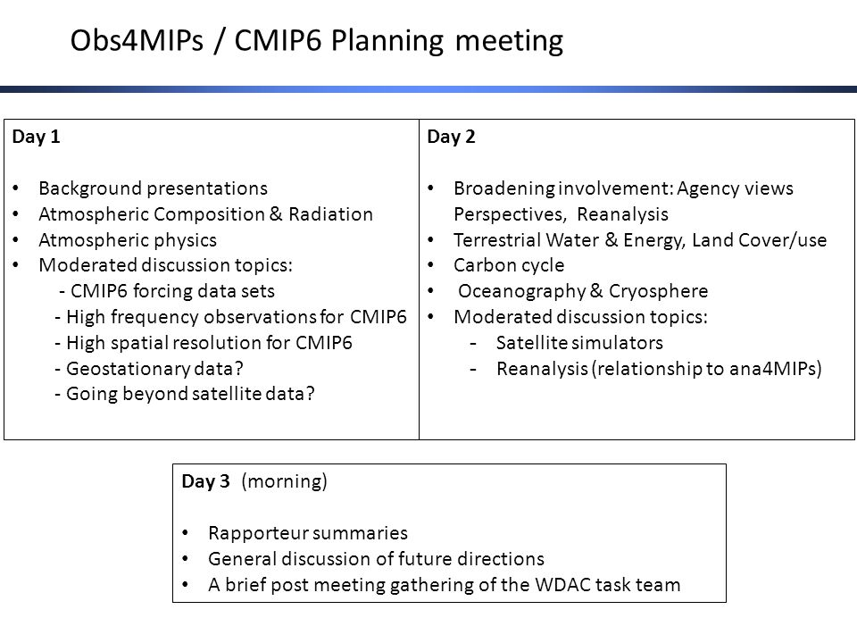 Obs4MIPs / CMIP6 Planning meeting Day 1 Background presentations Atmospheric Composition & Radiation Atmospheric physics Moderated discussion topics: - CMIP6 forcing data sets - High frequency observations for CMIP6 - High spatial resolution for CMIP6 - Geostationary data.