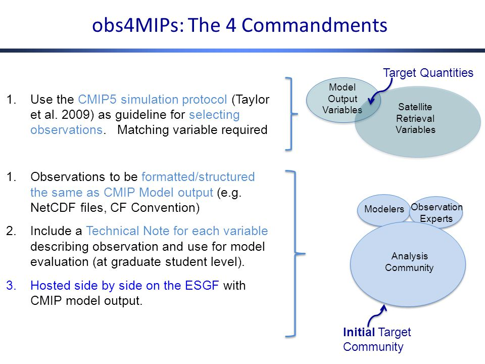 obs4MIPs Technical Note Content (5-8 pages) Intent of the Document Data Field Description Data Origin Validation and Uncertainty Estimate Considerations for use in Model Evaluation Instrument Overview References Revision History Point of contact