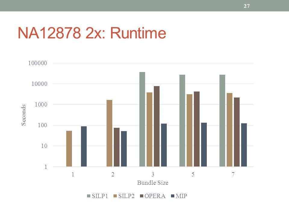 NA12878 2x: Runtime 27
