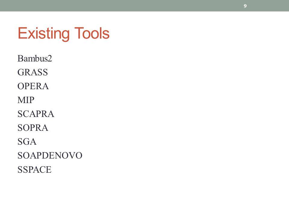 Existing Tools Bambus2 GRASS OPERA MIP SCAPRA SOPRA SGA SOAPDENOVO SSPACE 9