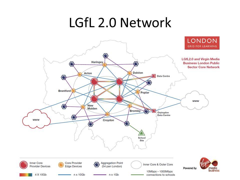 LGfL 2.0 Network