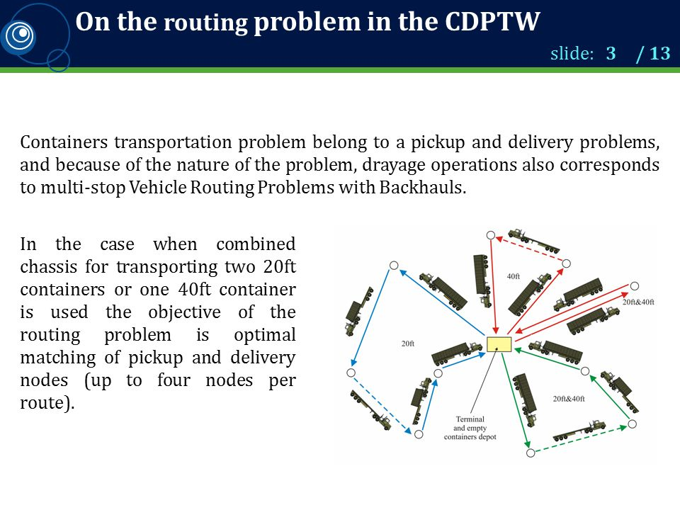 On the routing problem in the CDPTW Empty and loaded containers from terminal should be distributed to costumers, and empty and loaded containers should be picked up at customers' sites and hauled back to the terminal.