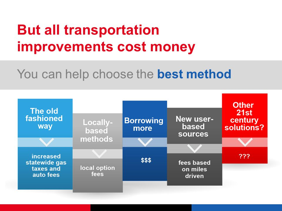 But all transportation improvements cost money You can help choose the best method