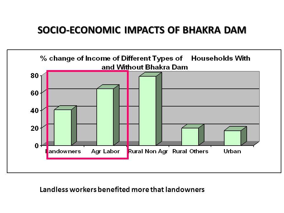 SOCIO-ECONOMIC IMPACTS OF BHAKRA DAM Landless workers benefited more that landowners