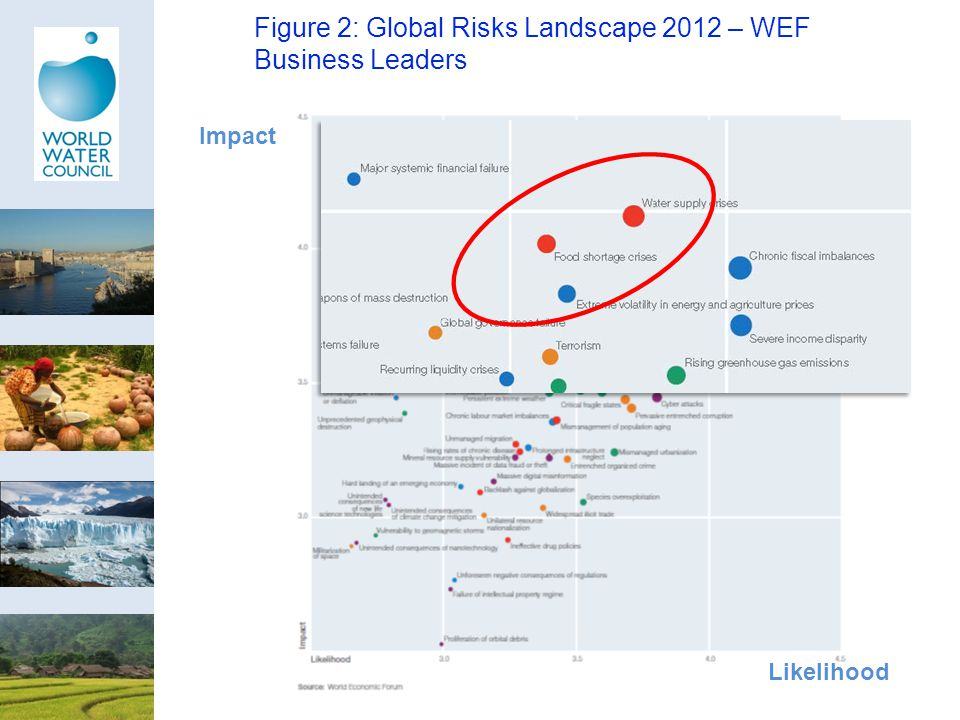 Likelihood Impact Figure 2: Global Risks Landscape 2012 – WEF Business Leaders