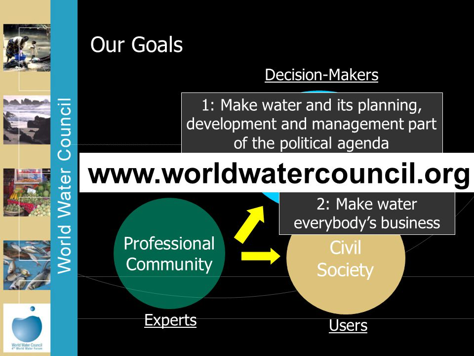 Professional Community Experts Civil Society Users Our Goals Politicians Decision-Makers 1: Make water and its planning, development and management part of the political agenda 2: Make water everybody's business www.worldwatercouncil.org