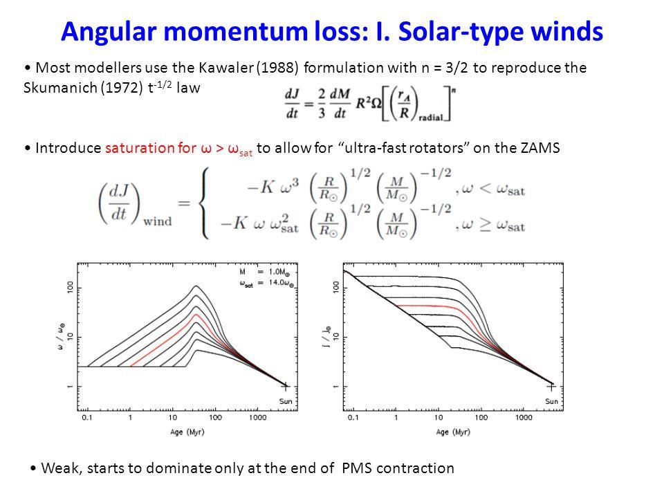Angular momentum loss: I.