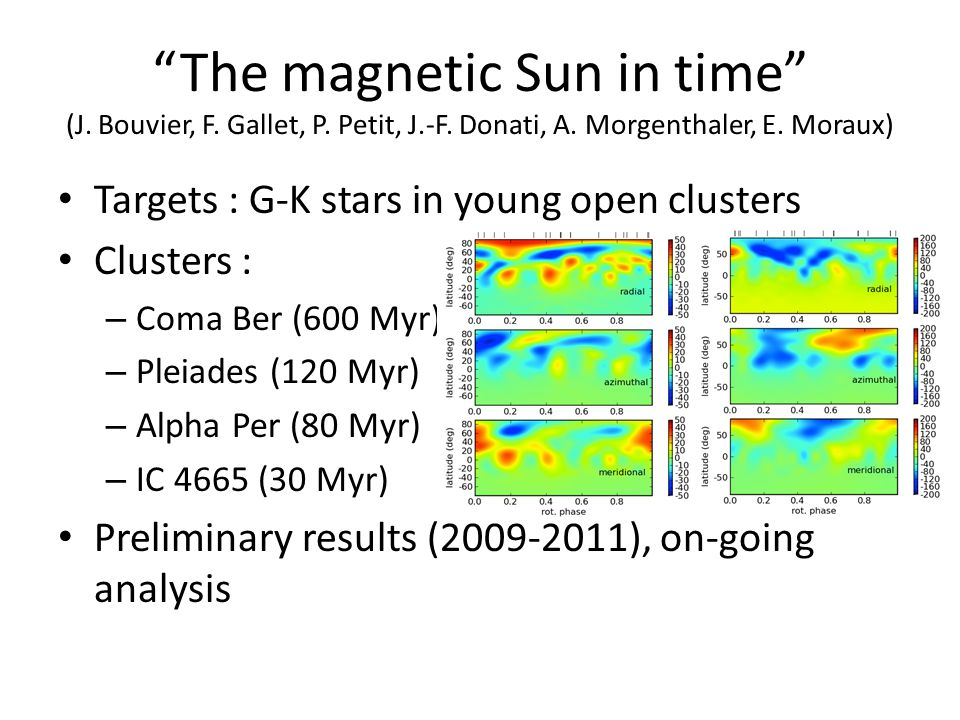 Targets : G-K stars in young open clusters Clusters : – Coma Ber (600 Myr) – Pleiades (120 Myr) – Alpha Per (80 Myr) – IC 4665 (30 Myr) Preliminary results (2009-2011), on-going analysis The magnetic Sun in time (J.