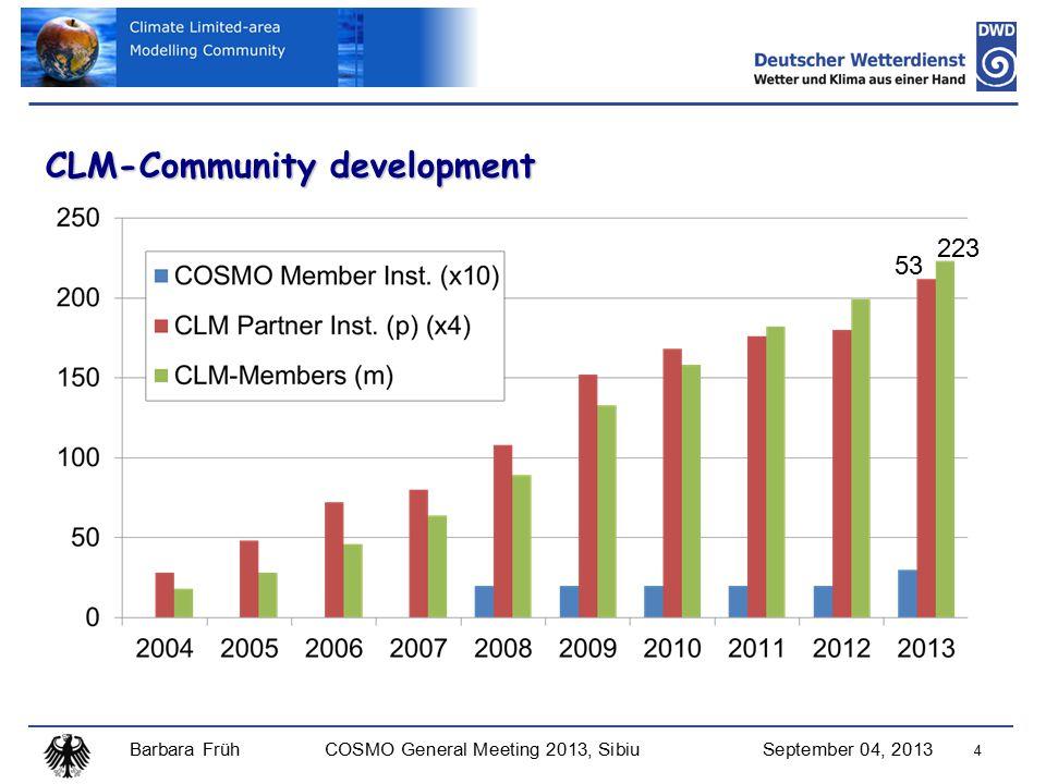 Barbara FrühCOSMO General Meeting 2013, SibiuSeptember 04, 2013 4 CLM-Community development 53 223