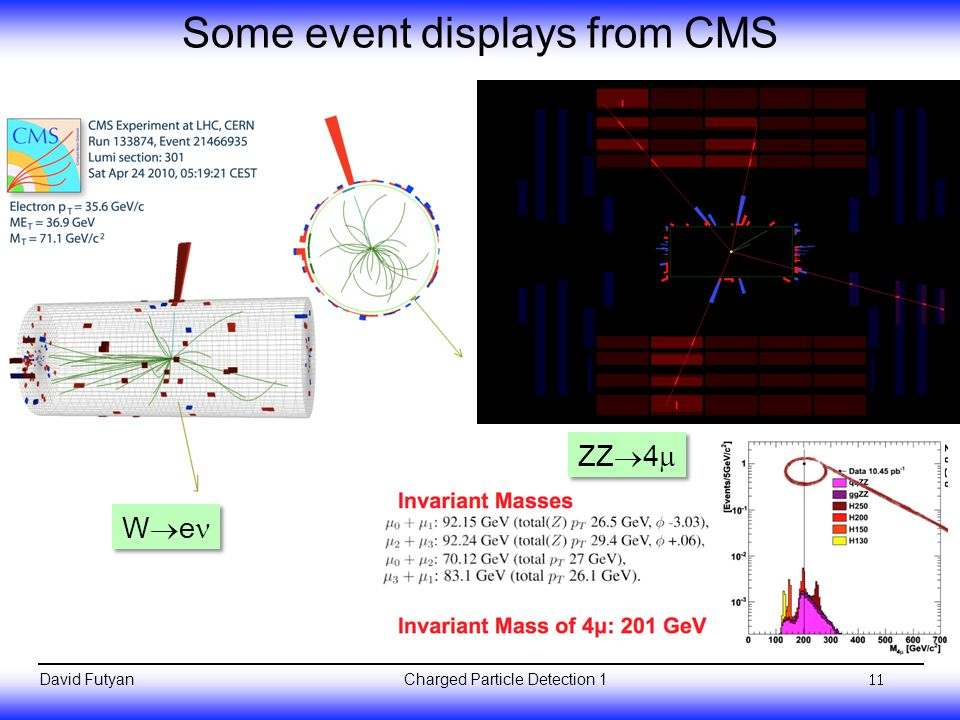 Charged Particle Detection 1David Futyan Some event displays from CMS 11 W  e ZZ  4 