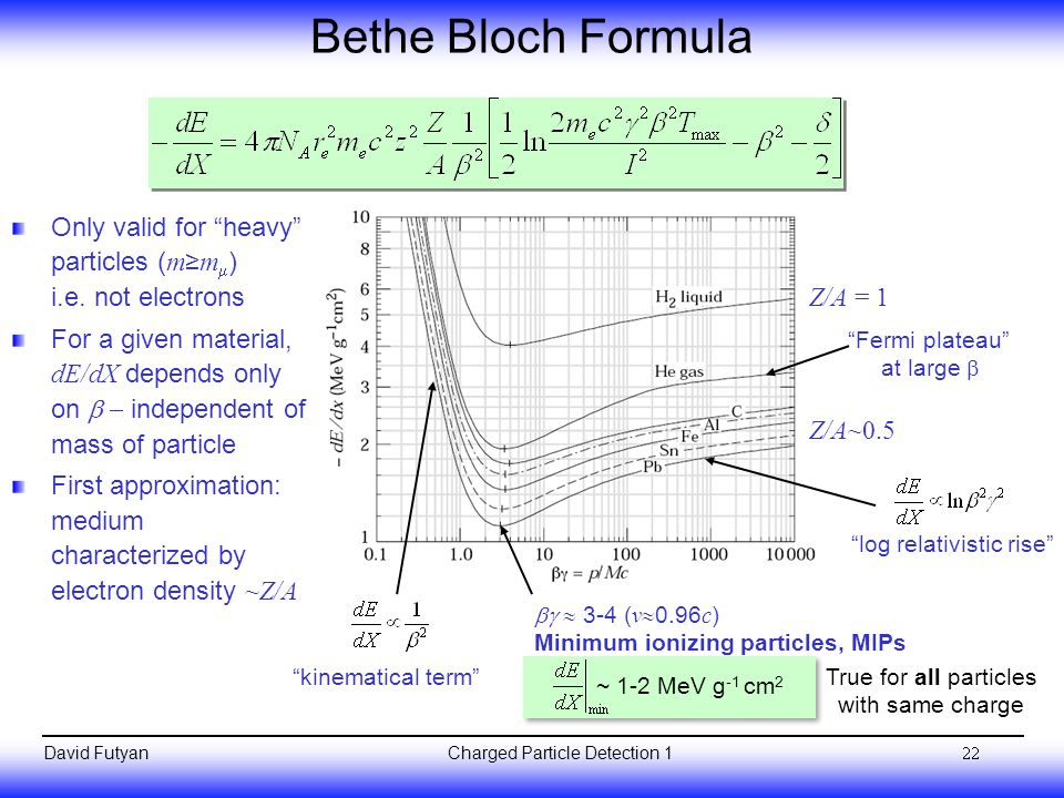 Charged Particle Detection 1David Futyan Bethe Bloch Formula Only valid for heavy particles ( m ≥ m  ) i.e.