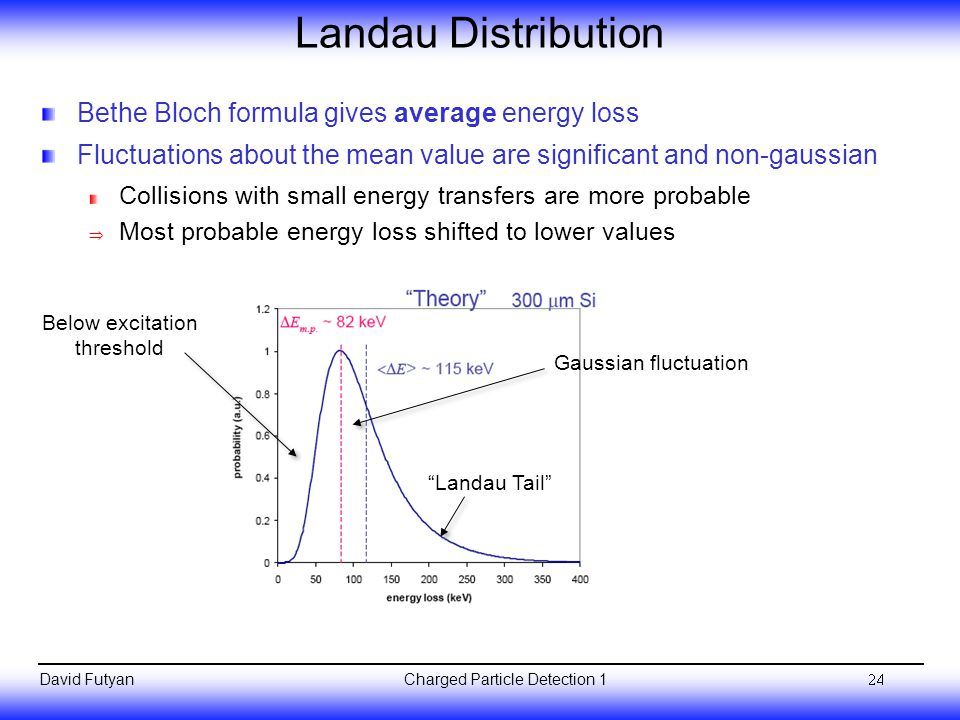 Charged Particle Detection 1David Futyan Landau Distribution Bethe Bloch formula gives average energy loss Fluctuations about the mean value are significant and non-gaussian Collisions with small energy transfers are more probable  Most probable energy loss shifted to lower values 24 Landau Tail Gaussian fluctuation Below excitation threshold