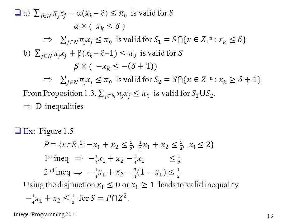 Integer Programming 2011 13
