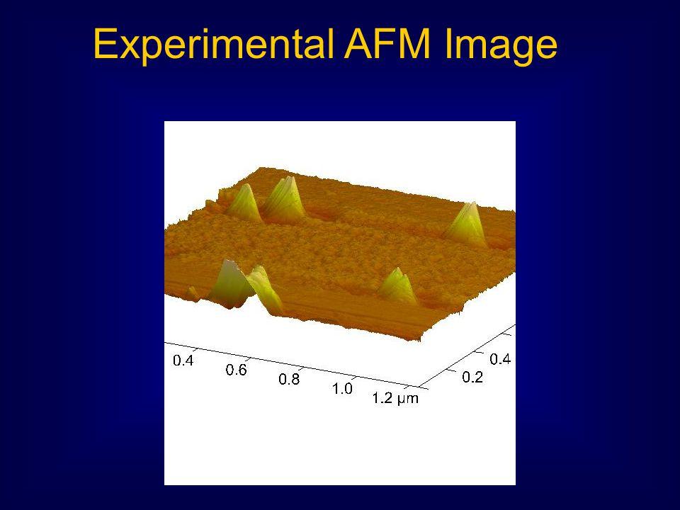 Experimental AFM Image