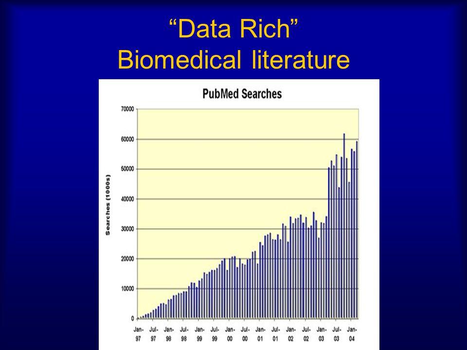 """""""Data Rich"""" Biomedical literature"""