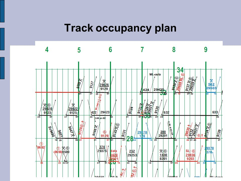 Benefits better management of train operation train routes are occupied shorter time workload of the infrastructure elements, such as tracks, switches, and platforms is more uniform higher service quality perceived by passengers shorter distances needed for changing trains less probability of changing the planned platform when the train delays regular platforms for the same direction meeting train operators' requirements on arrival and departure times and platforms