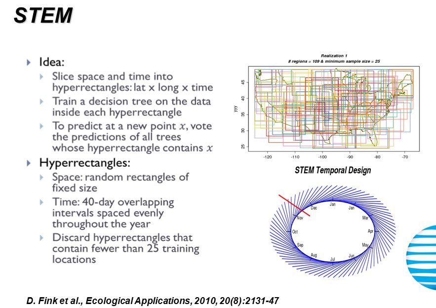 STEM D. Fink et al., Ecological Applications, 2010, 20(8):2131-47