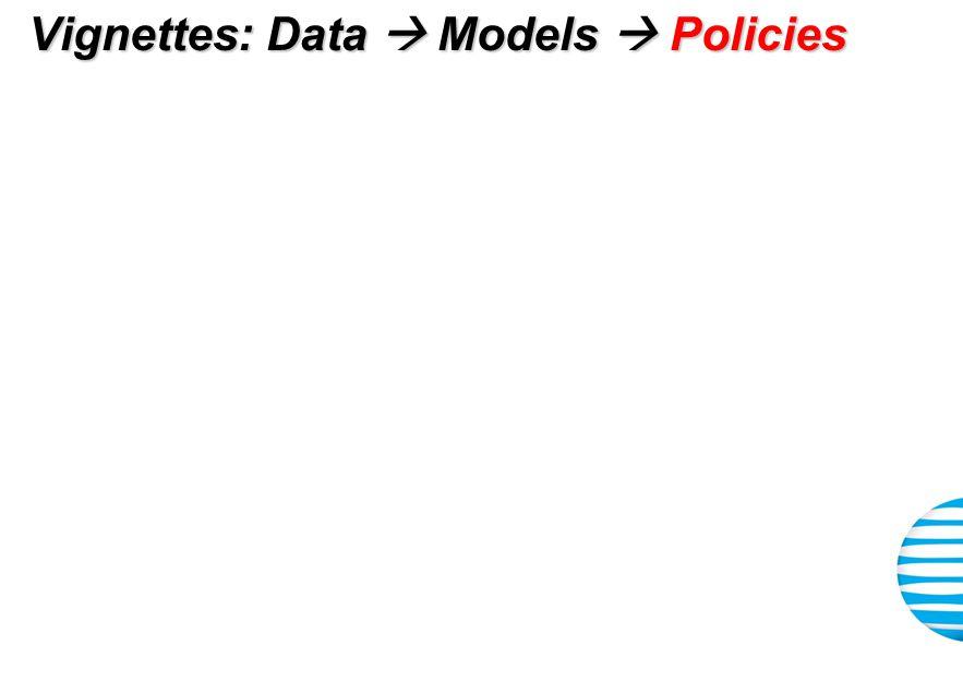 Vignettes: Data  Models  Policies