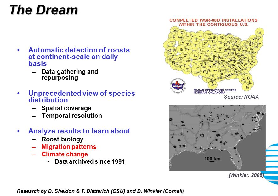 Figures by Richard Pearson, AMNH Application: guiding field surveys