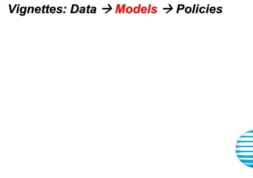 Species Distribution Models (SDM)