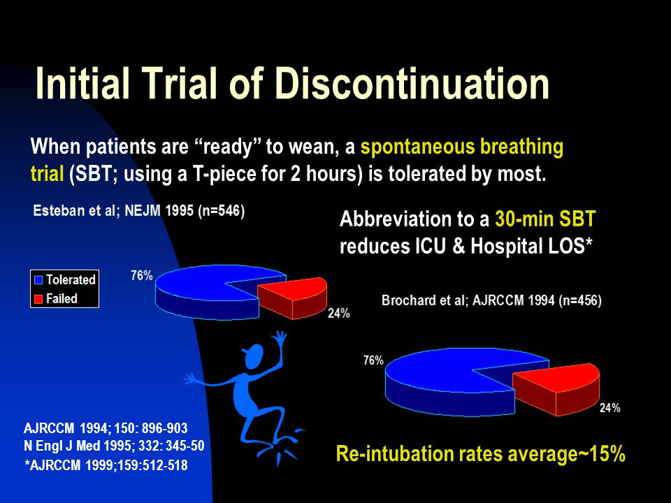 Initial Trial of Discontinuation When patients are ready to wean, a spontaneous breathing trial (SBT; using a T-piece for 2 hours) is tolerated by most.