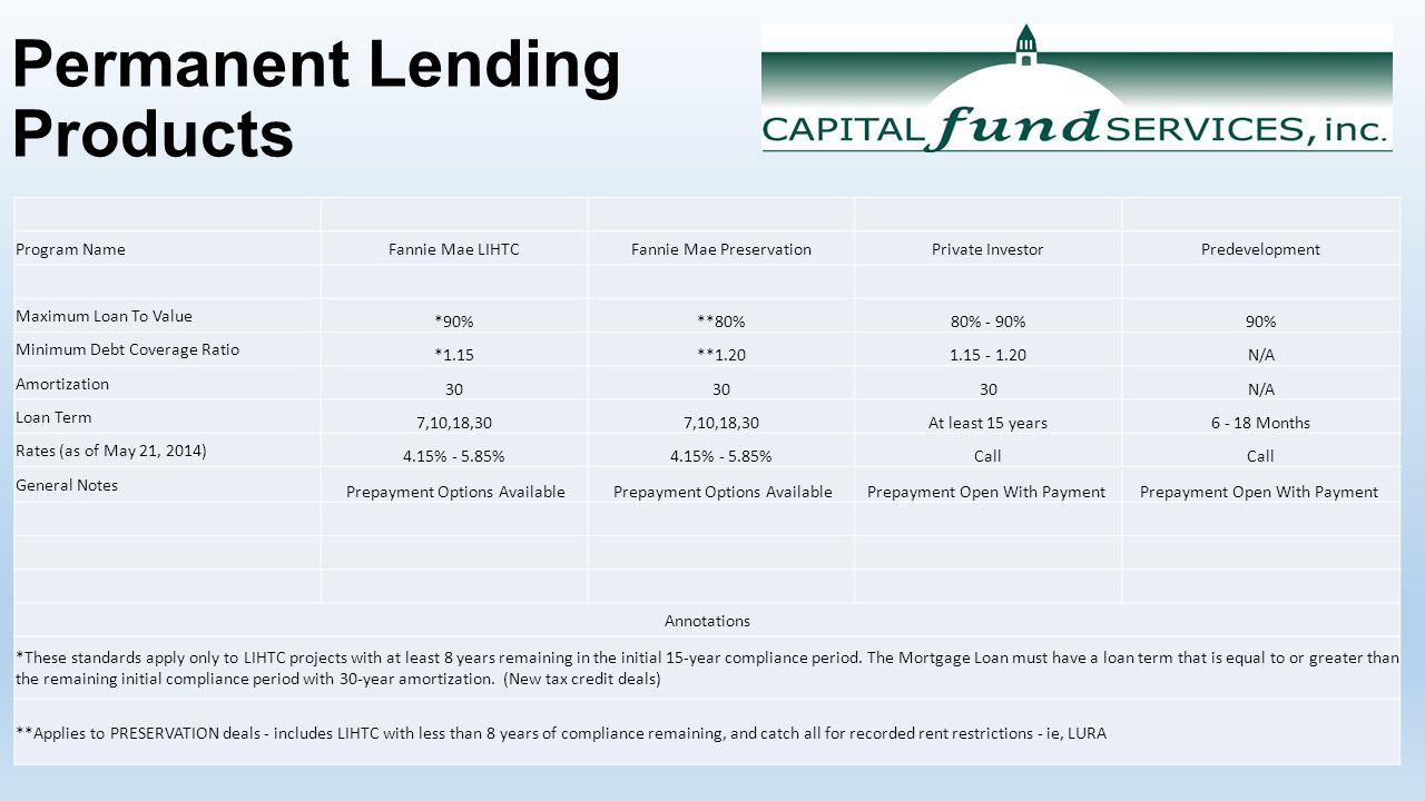 Permanent Lending Products Program NameFannie Mae LIHTCFannie Mae PreservationPrivate InvestorPredevelopment Maximum Loan To Value *90%**80%80% - 90%9