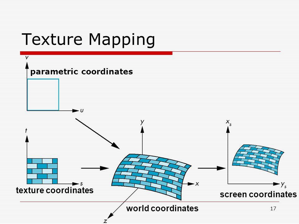 Texture Mapping parametric coordinates texture coordinates world coordinates screen coordinates 17