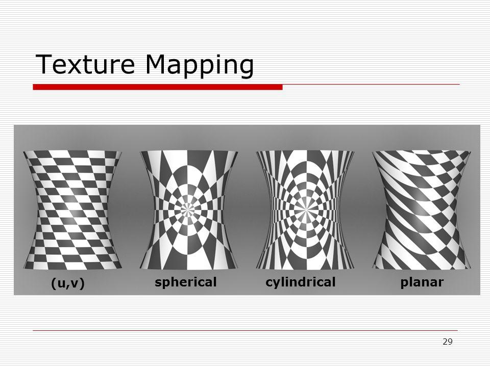 Texture Mapping (u,v) sphericalcylindricalplanar 29