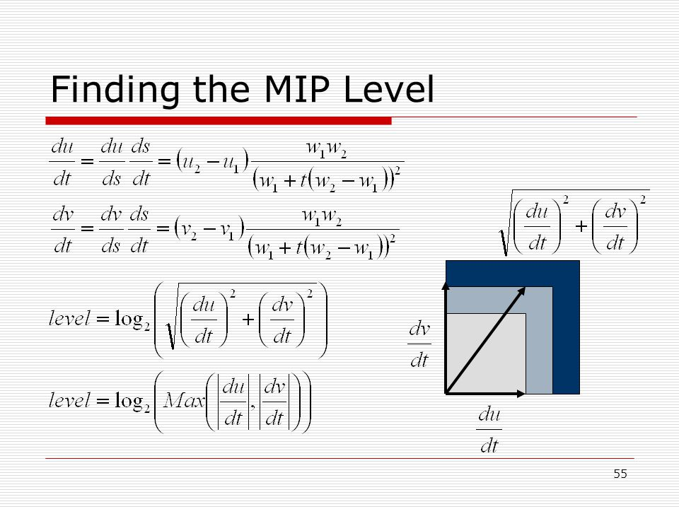 Finding the MIP Level 55