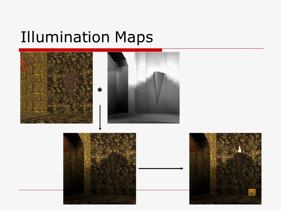 Illumination Maps 71