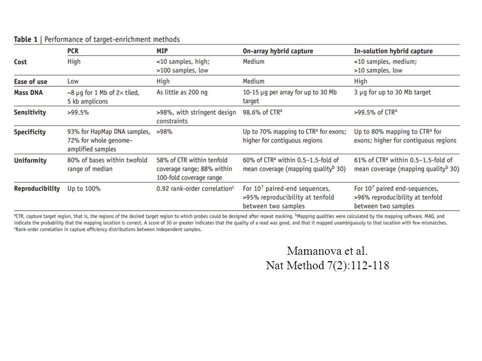 About mendelian disease