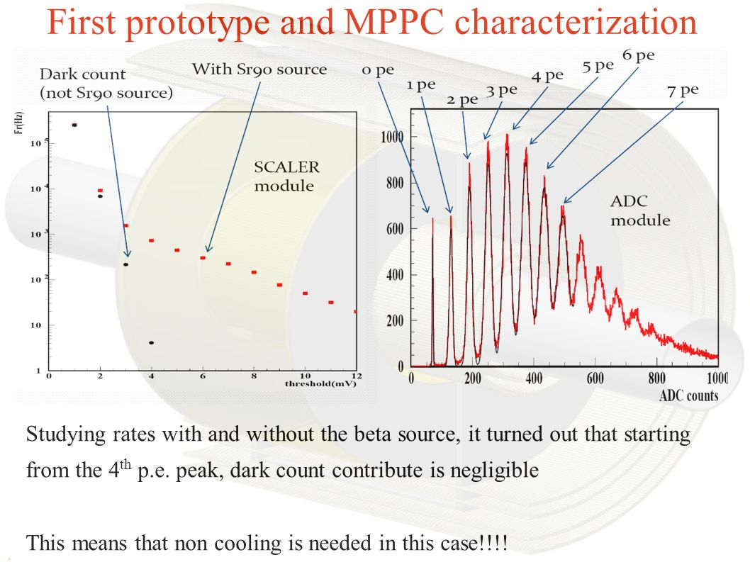 First prototype and MPPC characterization Studying rates with and without the beta source, it turned out that starting from the 4 th p.e. peak, dark c