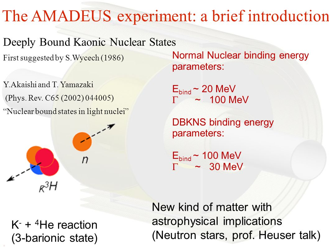 The AMADEUS experiment: a brief introduction Deeply Bound Kaonic Nuclear States First suggested by S.Wycech (1986) Y.Akaishi and T. Yamazaki (Phys. Re