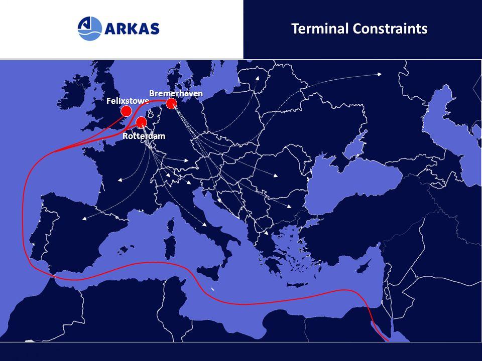 Terminal Constraints Bremerhaven Rotterdam Felixstowe