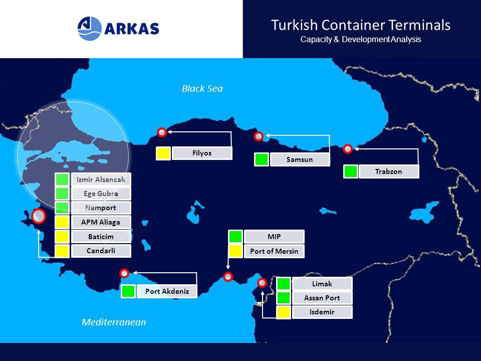 Turkish Container Terminals Capacity & Development Analysis Izmir Alsancak Ege Gubre Nemport APM Aliaga Port Akdeniz Port of Mersin Limak Assan Port I
