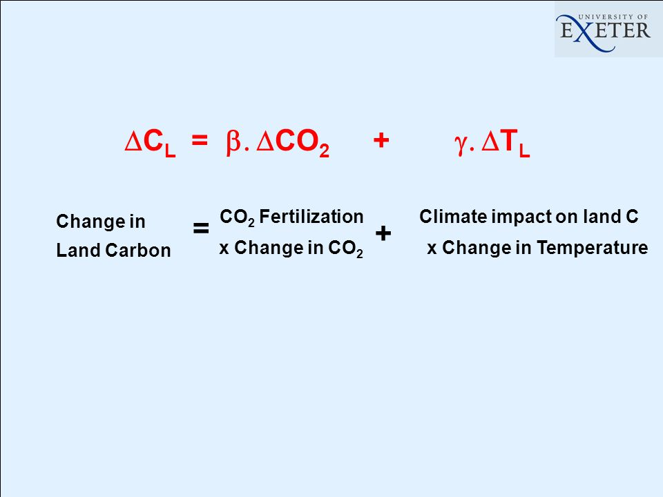  C L =  CO 2 +  T L Change in Land Carbon CO 2 Fertilization x Change in CO 2 Climate impact on land C x Change in Temperature + =